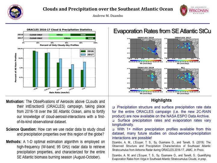 Andrew Dzambo's Highlight Research Slide